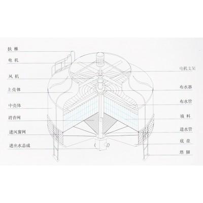 冷卻塔廠家/圓形逆流式冷卻塔結構圖