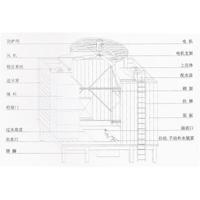 冷卻塔廠家/矩形橫流式冷卻塔結構圖