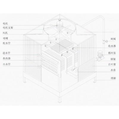冷卻塔廠家/封閉式冷卻塔結構圖