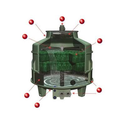上虞冷卻塔/圓形玻璃鋼冷卻塔的冷卻塔原理