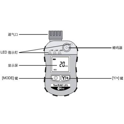 華瑞PGM-1880可燃氣檢測儀