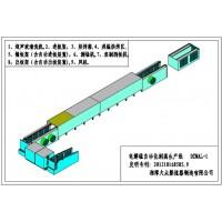 电解锰自动化剥离生产线
