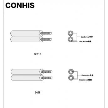 厂家直销电子线 SPT3 80℃600V抗酸碱性耐油性防潮