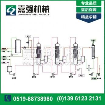 廢熱利用蒸發器