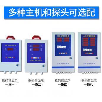 工業用壁掛式有毒氣體檢測儀