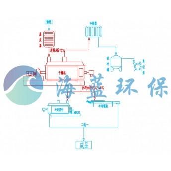 母液廢液烘干系統