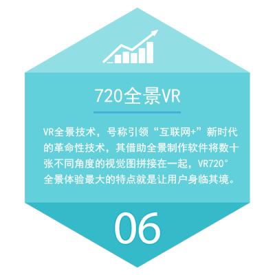 720全景VR