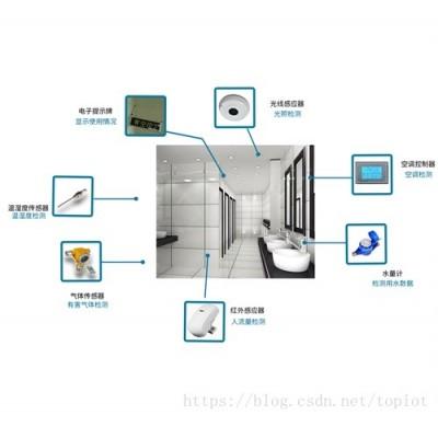 GAS-300 公共洗手間異味處理智慧公廁改革檢測儀