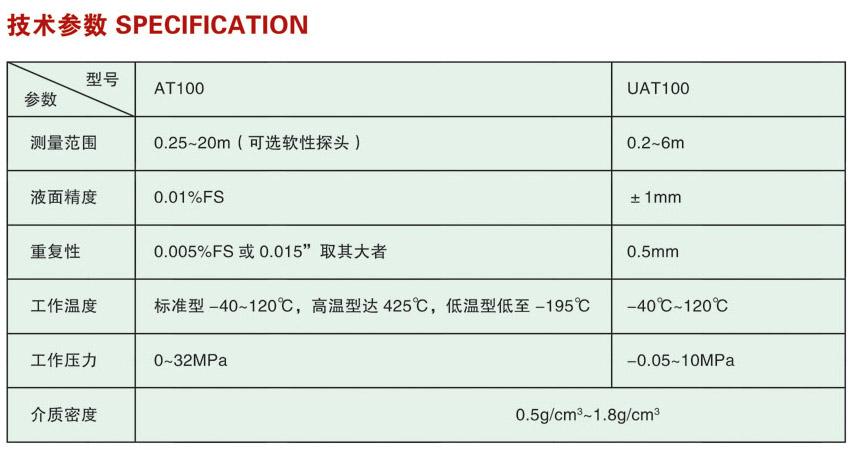 ATUAT100伸缩液位变送器