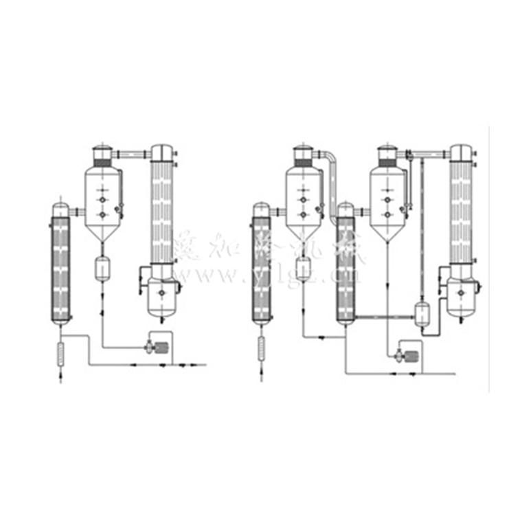 SMZ系列升膜蒸發器
