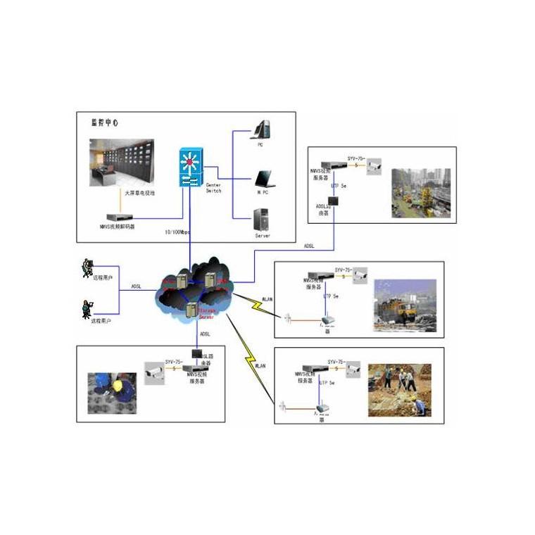 铁路安全行车远程图像