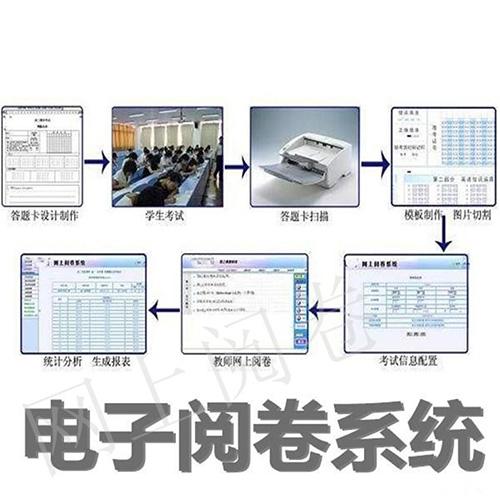 包頭智能網上閱卷系統
