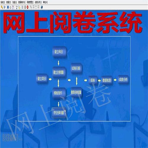 蘇州教育局閱卷
