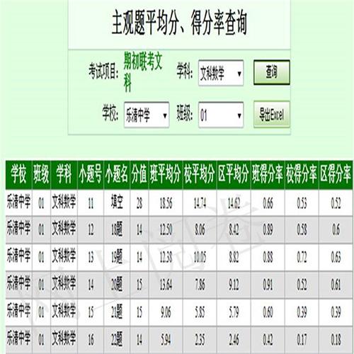 北京學校云閱卷系統