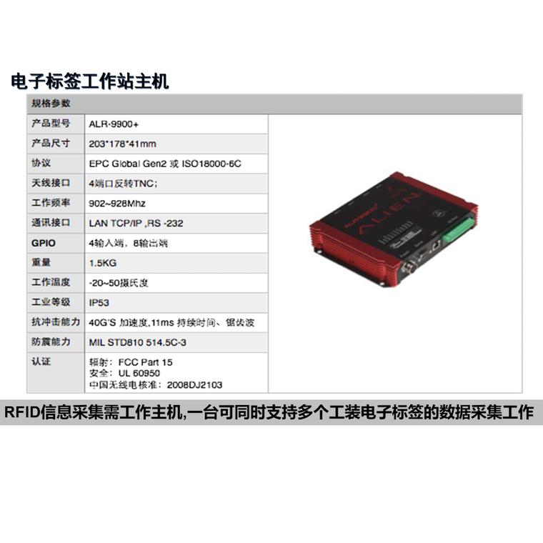 RFID物聯網解決方案