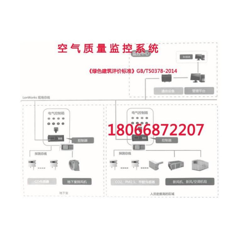 RX-K300空气质量监控系统和余压监控系统生产厂家